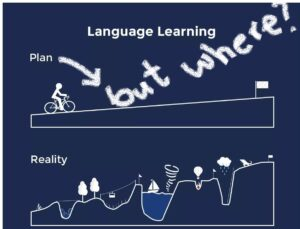 baec5b15513962382df942aeeae2aba2 300x229 - چه چیز یادگیری زبان را ساده و یا پیچیده می کند ؟  - مقدمه